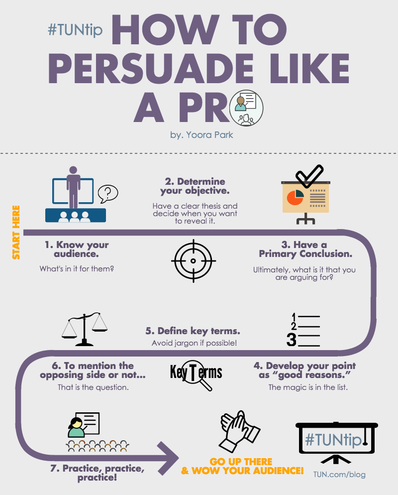 How to Persuade Like a Pro
