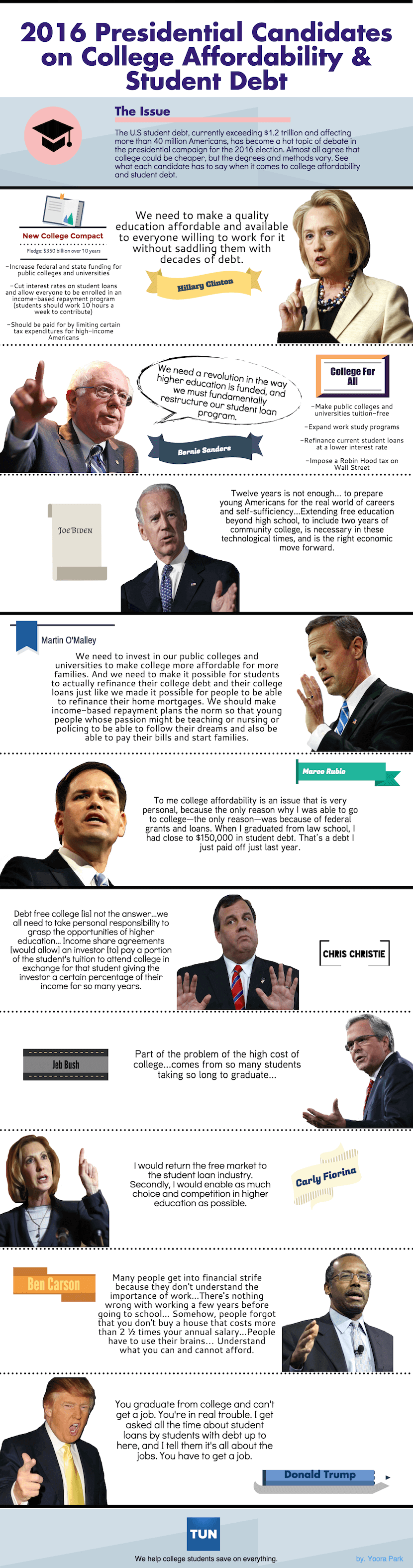 presidential-candidates-on-college-affordability