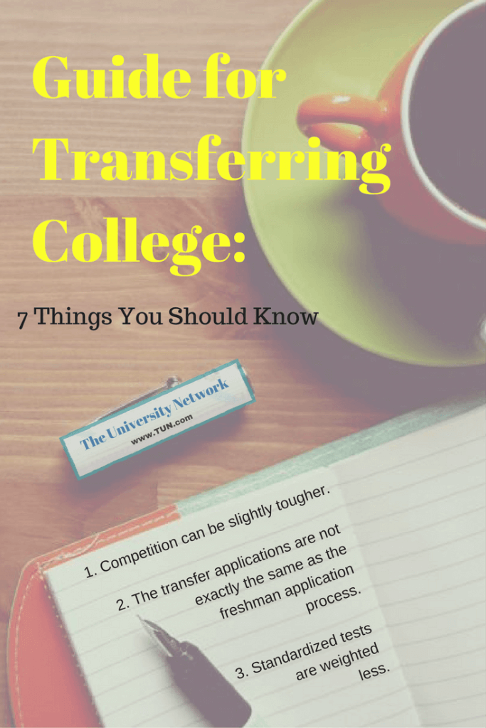 college guide to dating blog 3 lessons for international students about dating in 3 lessons for international students about leaving home to attend college or graduate school is.