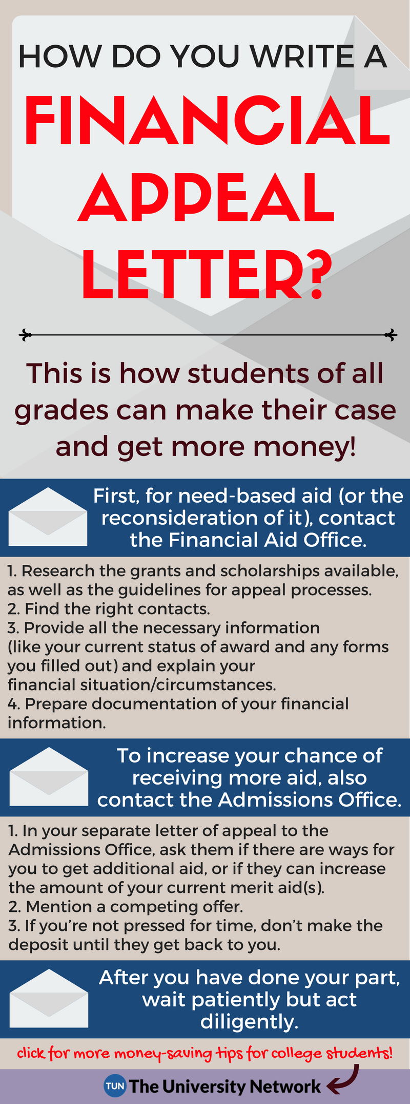 Financial aid appeal how to make your case and get more money the financial aid appeal how to make your case and get more moneyg expocarfo