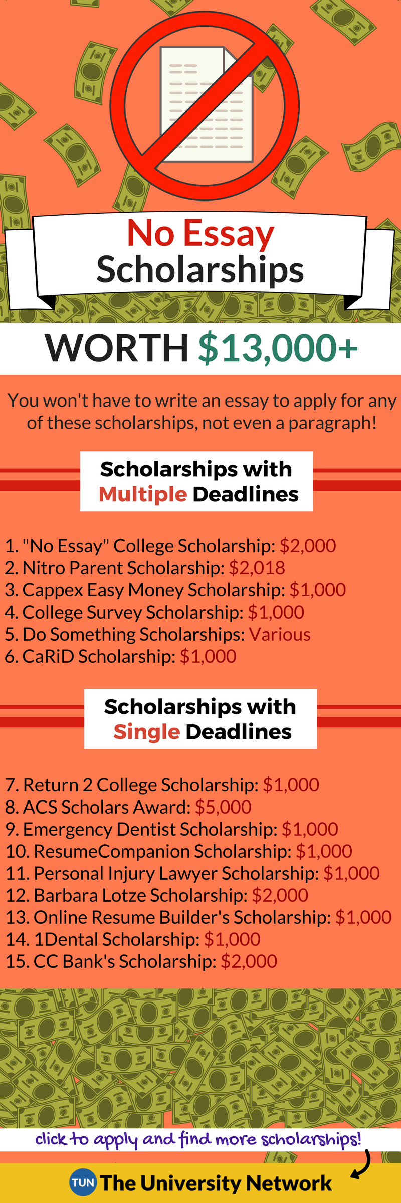 scholarship essay builder Essay editing & applications  resume builder essay editor interview prep  the reachivy scholarship provides free support to students looking to apply to top.