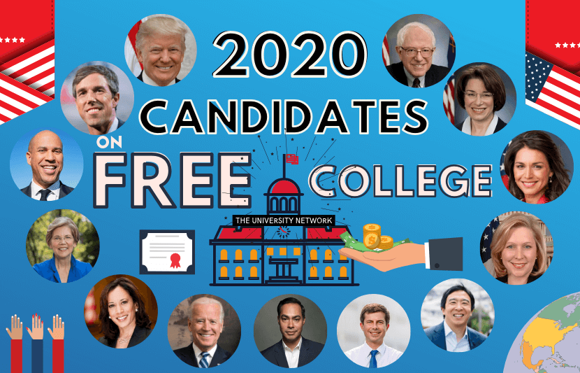 2020 Presidential Candidates on Free College