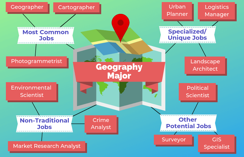 Geography Degree Major Jobs