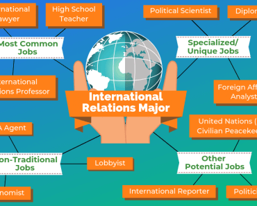 International Relations Major Jobs