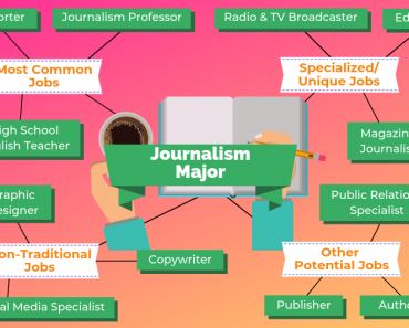Journalism Major Jobs