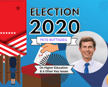 Pete Buttigieg 2020