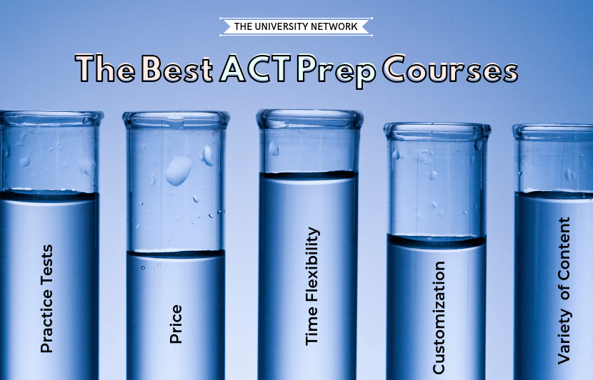 ACT Prep Courses