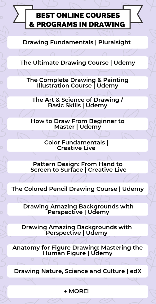 Best Online Courses and Programs in Drawing