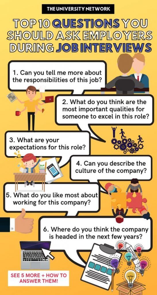 questions to ask employers during job interviews
