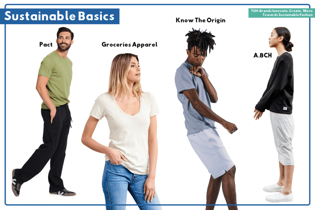 Sustainable Basics